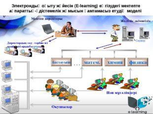 Электрондық оқыту жүйесін (E-learning) еңгізудегі мектепте ақпараттық-әдістем