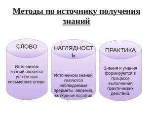 Методы по источнику получения знаний СЛОВО Источником знаний является устное