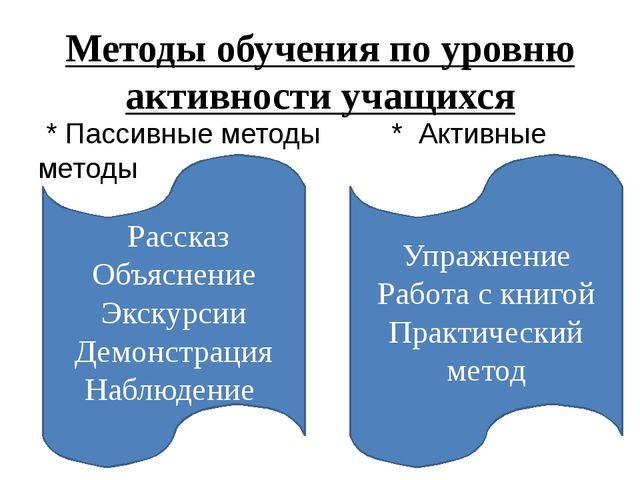 Методы обучения по уровню активности учащихся * Пассивные методы * Активные м...