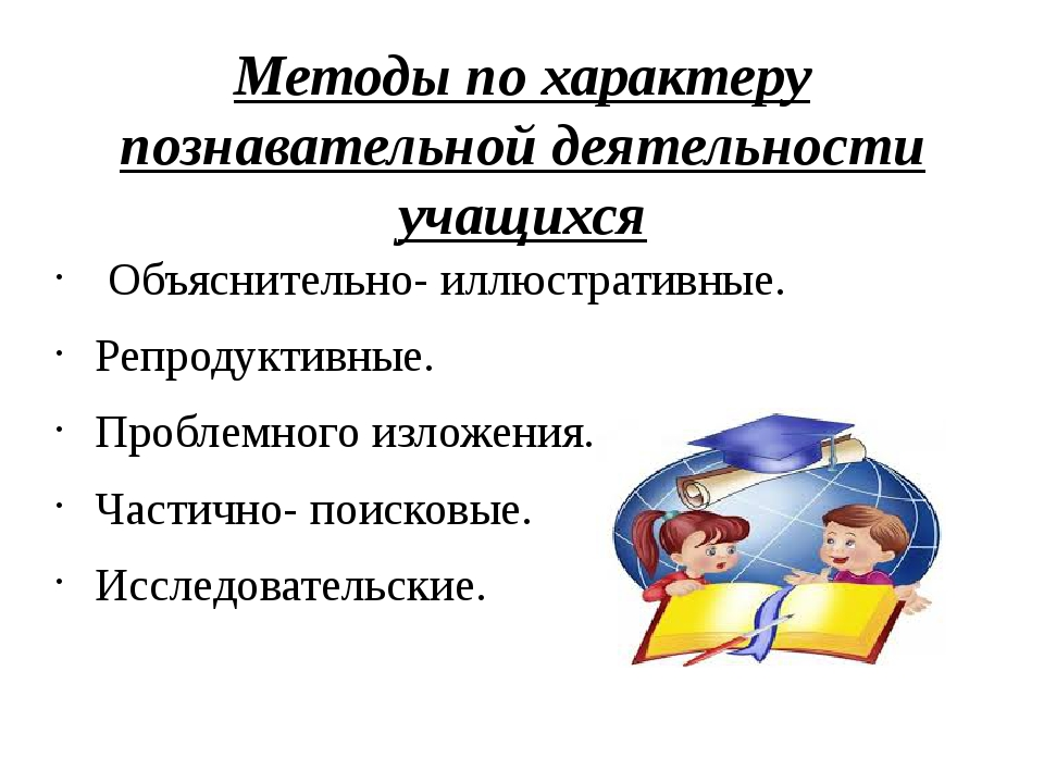 Методы по характеру познавательной деятельности учащихся Объяснительно- иллюс...