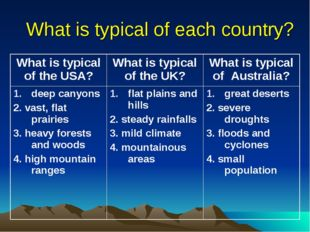 What is typical of each country? What is typical of the USA?	What is typical