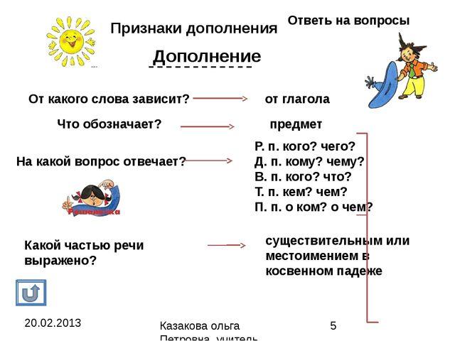 Жители Якутска могут наблюдать больших синиц. --------- Синицы успешно осваив...