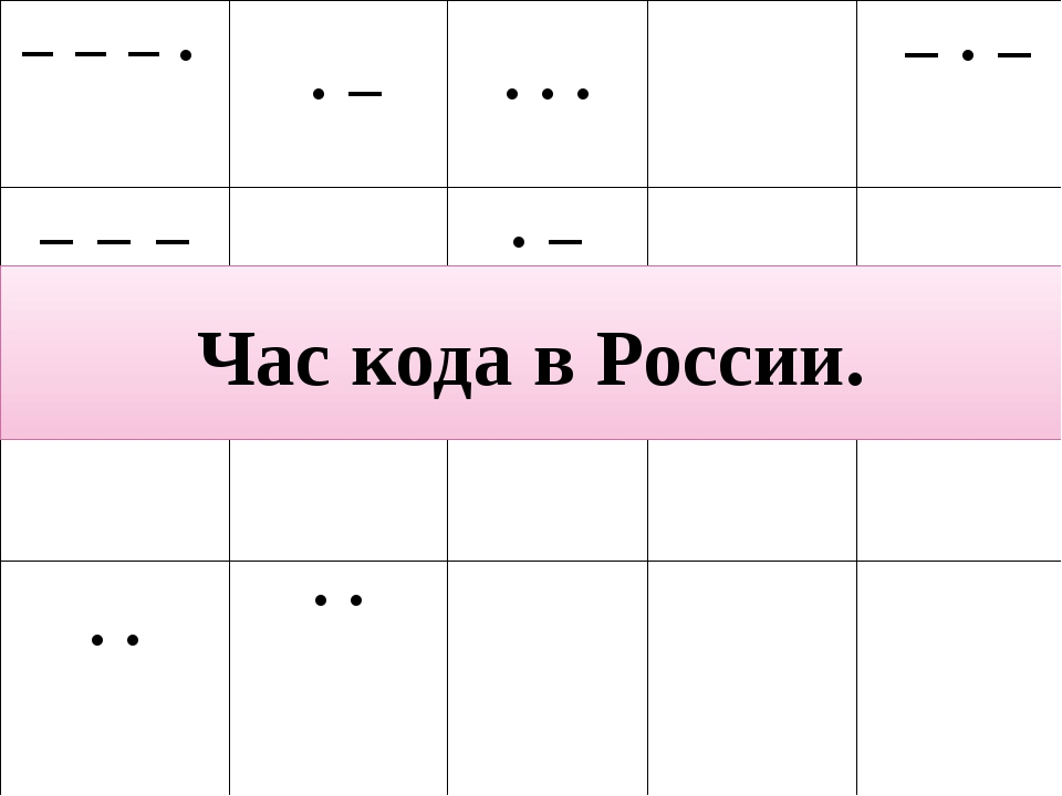 Час кода в России. −−− ·  · − ··· −· − −− − − ·· · − ·−− ·−·...