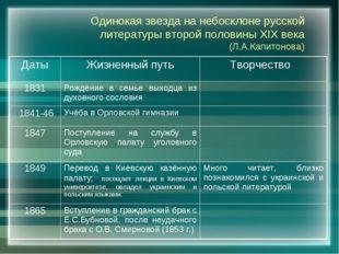 Одинокая звезда на небосклоне русской литературы второй половины ХIХ века (Л.