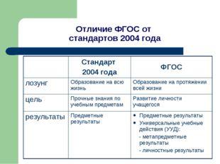 Отличие ФГОС от стандартов 2004 года Стандарт 2004 годаФГОС лозунгОбразова