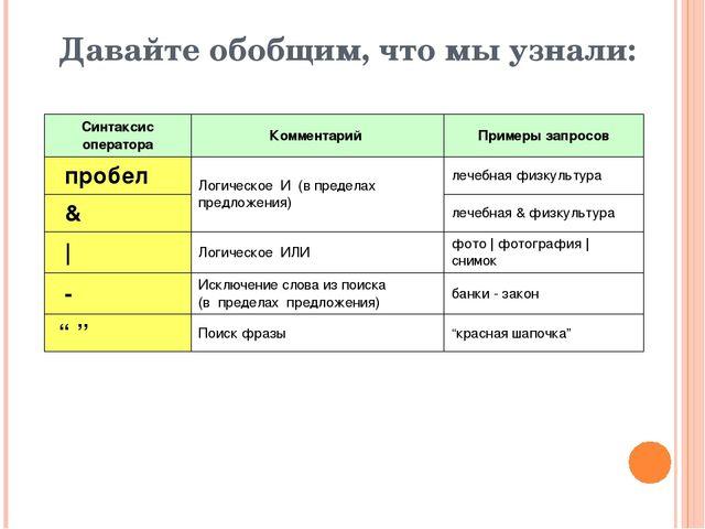 Давайте обобщим, что мы узнали: Синтаксис оператора Комментарий Примеры запро...