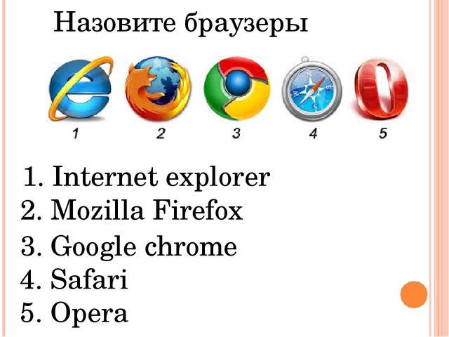 1. Internet explorer 2. Mozilla Firefox 3. Google chrome 4. Safari 5. Opera Н...