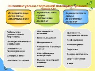 Интеллектуально-творческий потенциал личности /Савенков А. И./ Любопытство (п