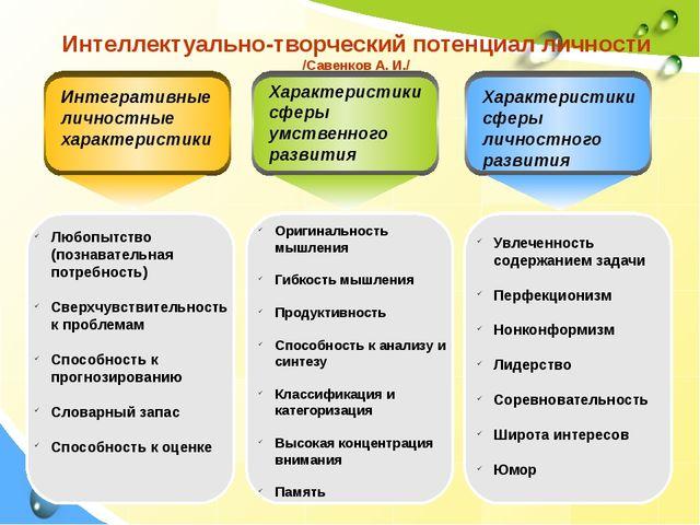 Интеллектуально-творческий потенциал личности /Савенков А. И./ Любопытство (п...