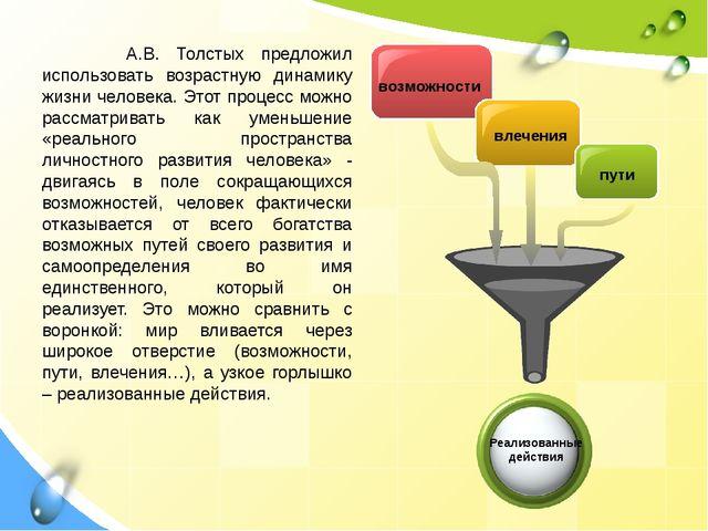 А.В. Толстых предложил использовать возрастную динамику жизни человека. Этот...