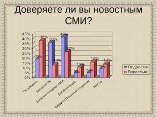 Доверяете ли вы новостным СМИ?