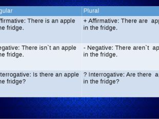 Singular Plural + Affirmative:Thereisan apple in the fridge. + Affirmative:T