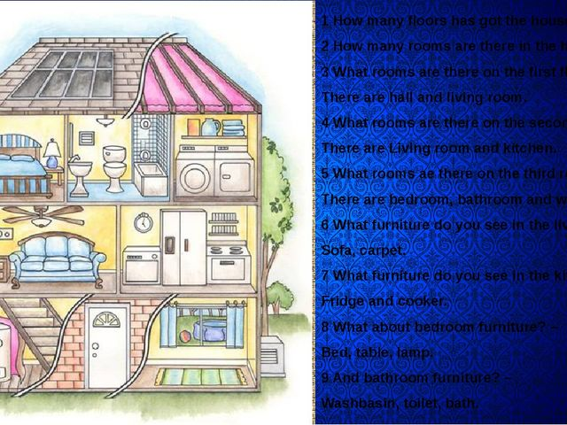 1 How many floors has got the house? 2 How many rooms are there in the house?...