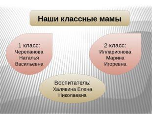 Наши классные мамы 1 класс: Черепанова Наталья Васильевна 2 класс: Илларионов