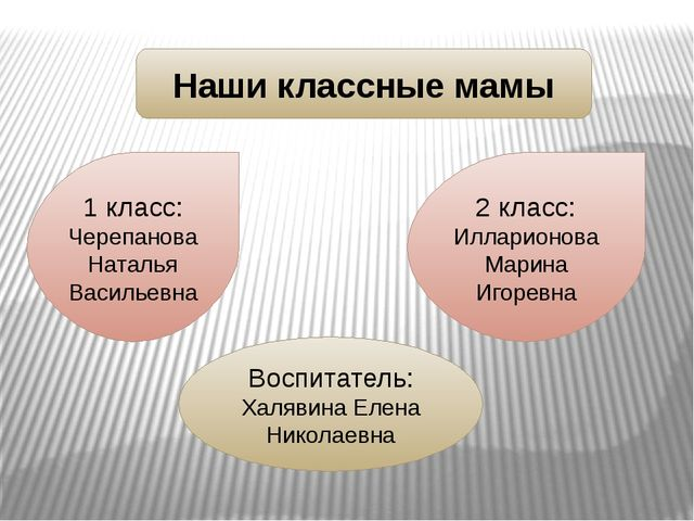 Наши классные мамы 1 класс: Черепанова Наталья Васильевна 2 класс: Илларионов...