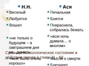 Сравним психологическое состояние и действия героев в главе XI - XII Н.Н. Ася