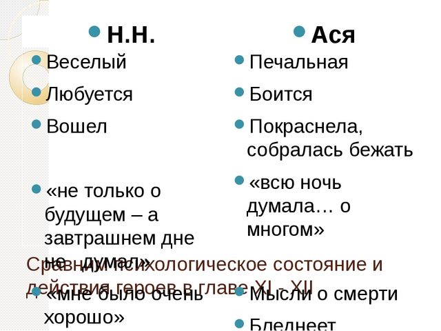 Сравним психологическое состояние и действия героев в главе XI - XII Н.Н. Ася...
