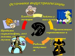 Займы у населения Хлебный экспорт Продажа сырья(нефть, лес) золота, сокровищ