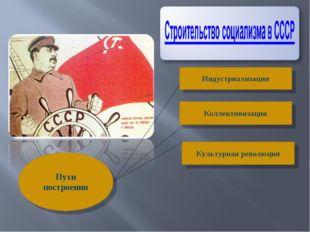 Пути построения Индустриализация Коллективизация Культурная революция