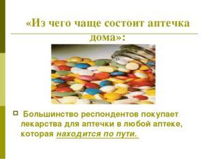 «Из чего чаще состоит аптечка дома»: Большинство респондентов покупает лекар
