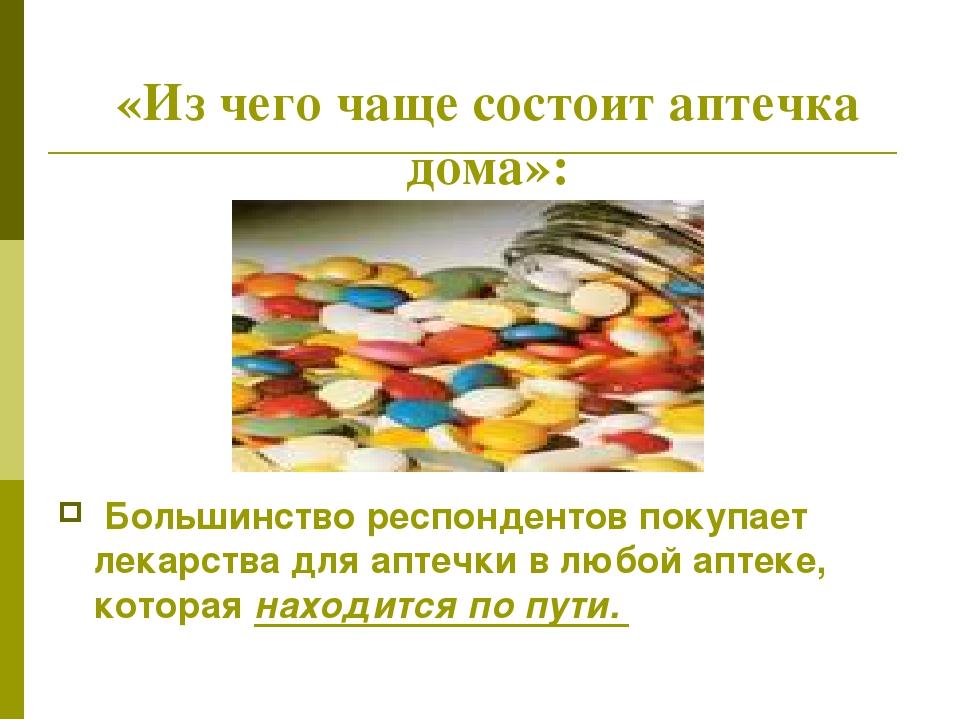 «Из чего чаще состоит аптечка дома»: Большинство респондентов покупает лекар...