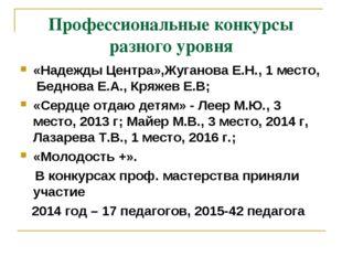 Профессиональные конкурсы разного уровня «Надежды Центра»,Жуганова Е.Н., 1 ме