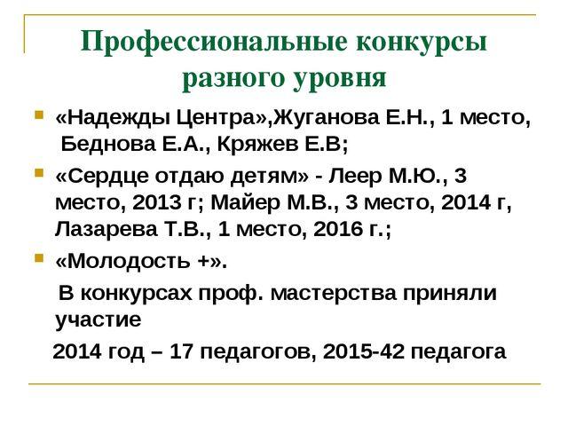 Профессиональные конкурсы разного уровня «Надежды Центра»,Жуганова Е.Н., 1 ме...