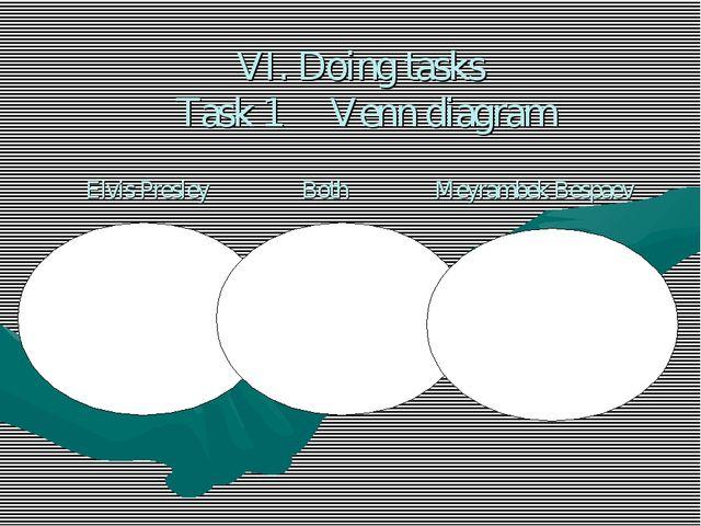 VI. Doing tasks Task 1 Venn diagram Elvis Presley Both Meyrambek Bespaev Elvi...