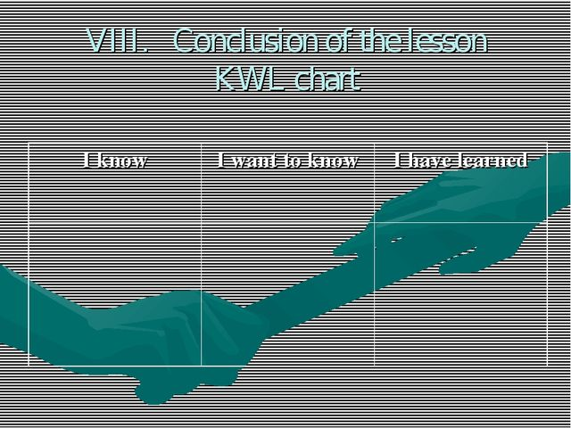 VIII. Conclusion of the lesson KWL chart