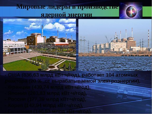 Мировые лидеры в производстве ядерной энергии - США (836,63 млрд кВт·ч/год),...