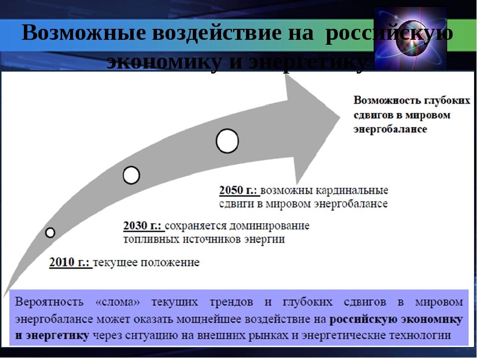 Возможные воздействие на российскую экономику и энергетику