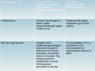 ПолеобъектаOLE ОбъектыOLE, созданные в других программах, использующих проток