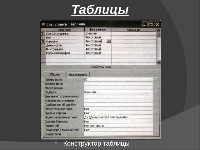 Таблицы Конструктор таблицы