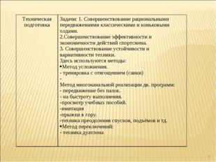 * Техническая подготовкаЗадачи: 1. Совершенствование рациональными передвиже