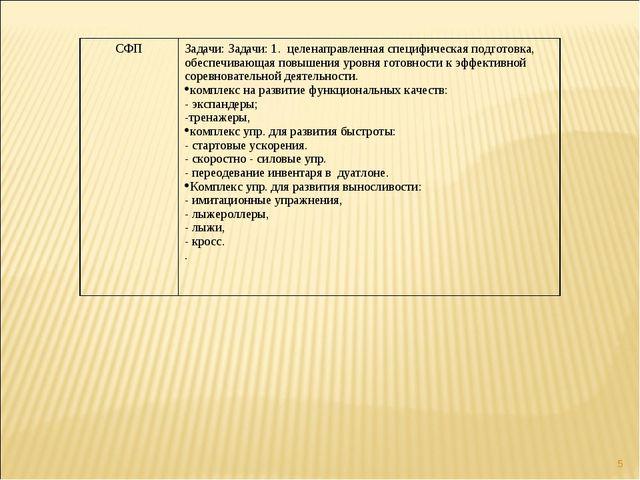 * СФПЗадачи: Задачи: 1. целенаправленная специфическая подготовка, обеспечив...