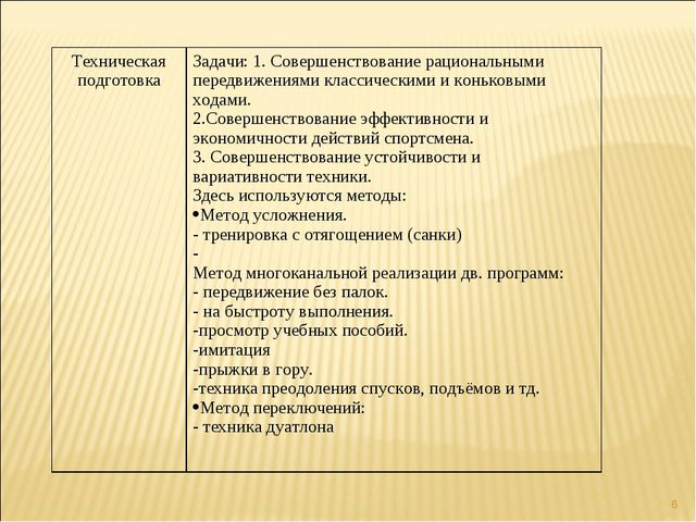 * Техническая подготовкаЗадачи: 1. Совершенствование рациональными передвиже...