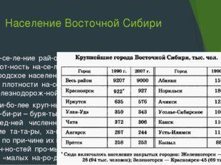 Население Восточной Сибири Население района – 8,3 млн. чел. Русских – 8