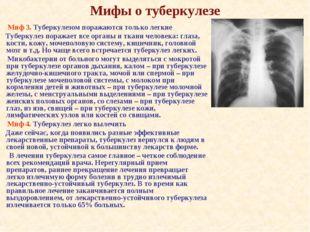 Мифы о туберкулезе Миф 3. Туберкулезом поражаются только легкие Туберкулез по