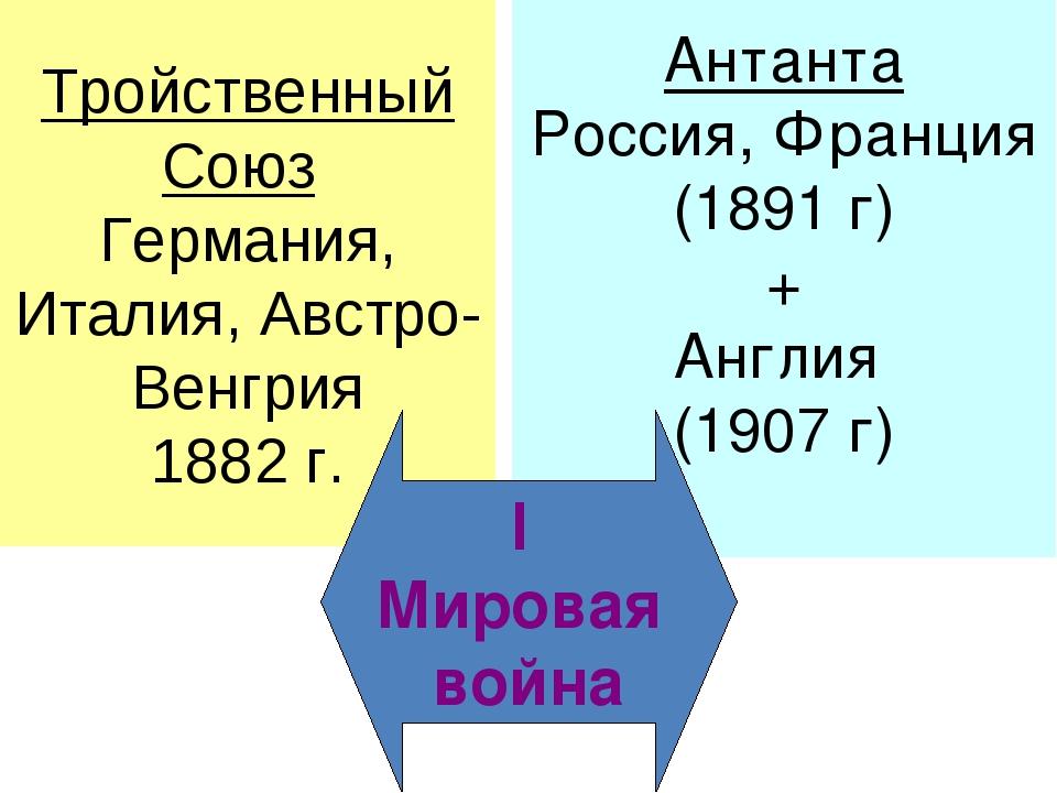 Тройственный Союз Германия, Италия, Австро-Венгрия 1882 г. Антанта Россия, Фр...