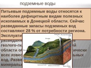 подземные воды Питьевые подземные воды относятся к наиболее дефицитным видам