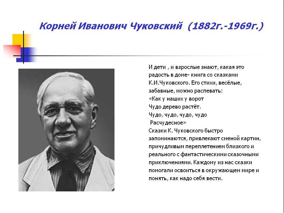 мнению психолога портрет к и чуковского и автобиография право Злоупотребление должностными