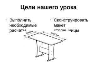Цели нашего урока Выполнить необходимые расчеты Сконструировать макет столешн
