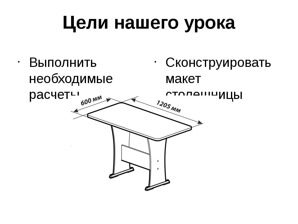 Цели нашего урока Выполнить необходимые расчеты Сконструировать макет столешн...