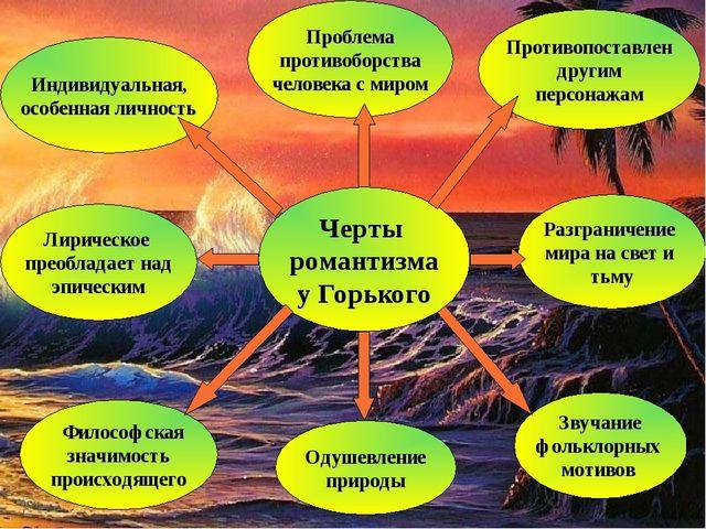 Черты романтизма у Горького Индивидуальная, особенная личность Проблема проти...