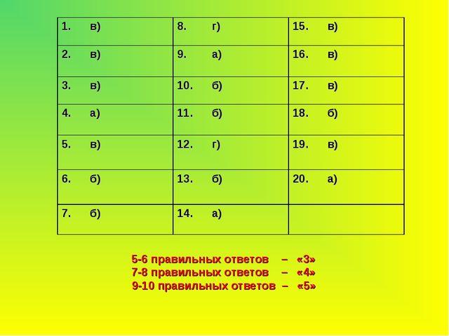 5-6 правильных ответов – «3» 7-8 правильных ответов – «4» 9-10 правильных от...