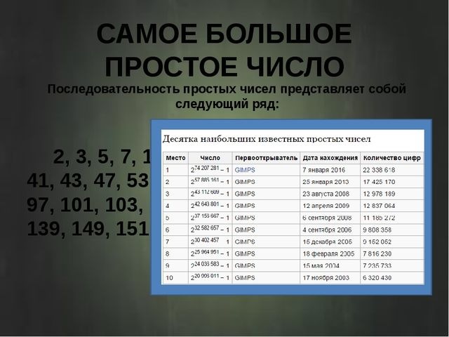 САМОЕ БОЛЬШОЕ ПРОСТОЕ ЧИСЛО Последовательность простых чисел представляет соб...