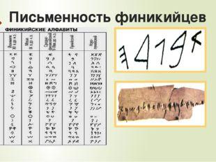 Письменность финикийцев