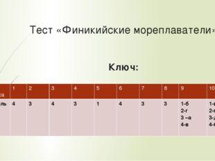 Тест «Финикийские мореплаватели» Ключ: № вопроса 1 2 3 4 5 6 7 8 9 10 Правиль