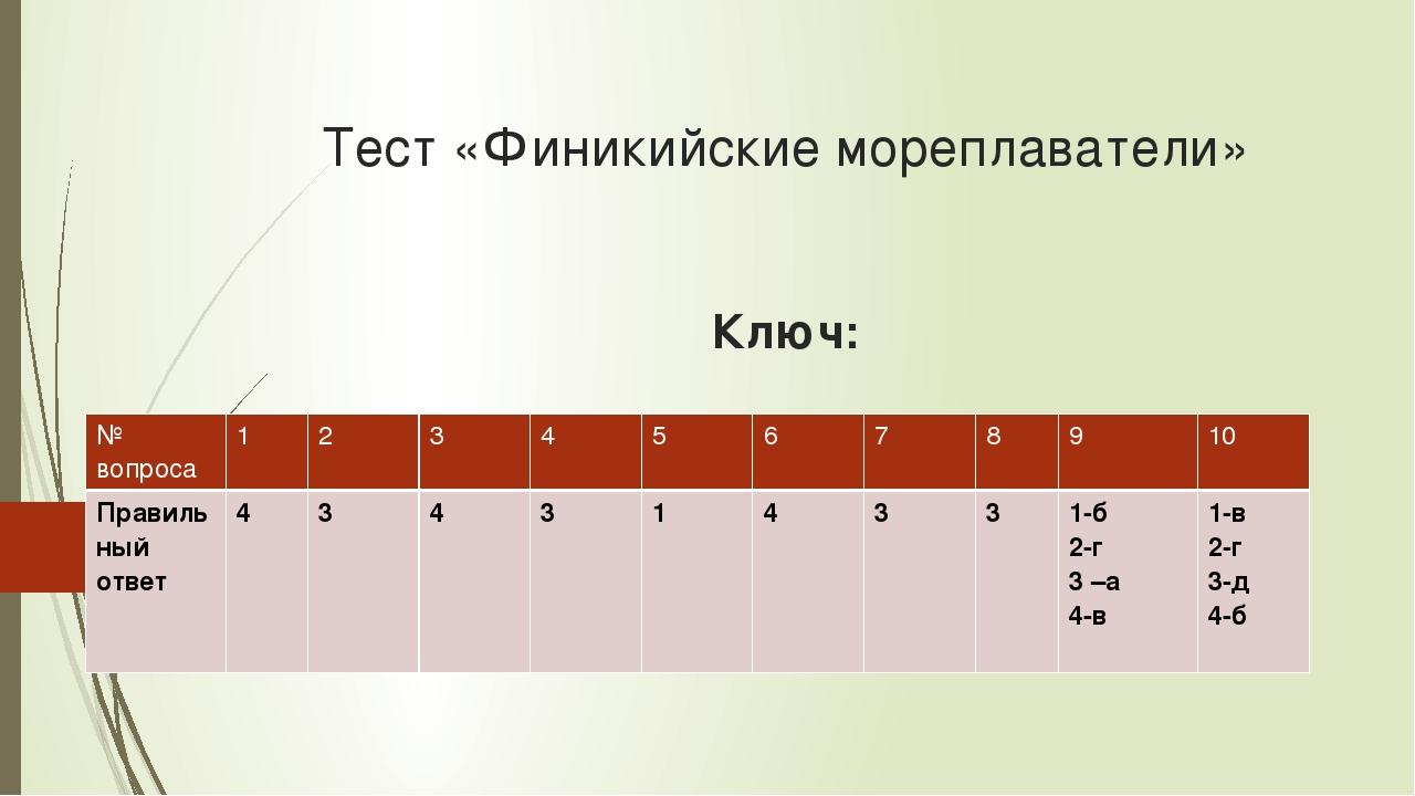 Тест «Финикийские мореплаватели» Ключ: № вопроса 1 2 3 4 5 6 7 8 9 10 Правиль...