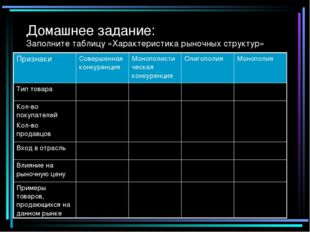 Домашнее задание: Заполните таблицу «Характеристика рыночных структур» Призна